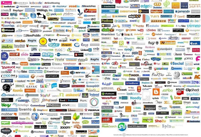 Collage Social Media Kanäle
