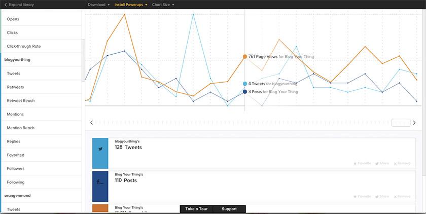 5 Tools mit denen du endlich schlau aus Google Analytics wirst - SumAll