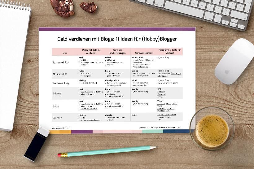 Download: So kannst du mit deinem Blog Geld verdienen