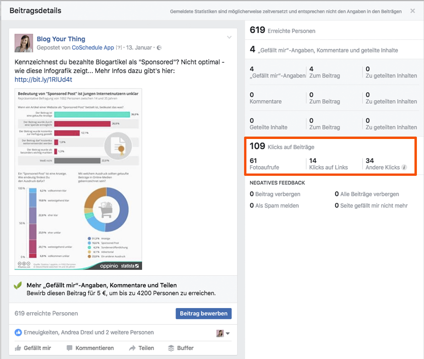 Facebook Basics für Blogger: Link-Statistik deiner Facebook Postings