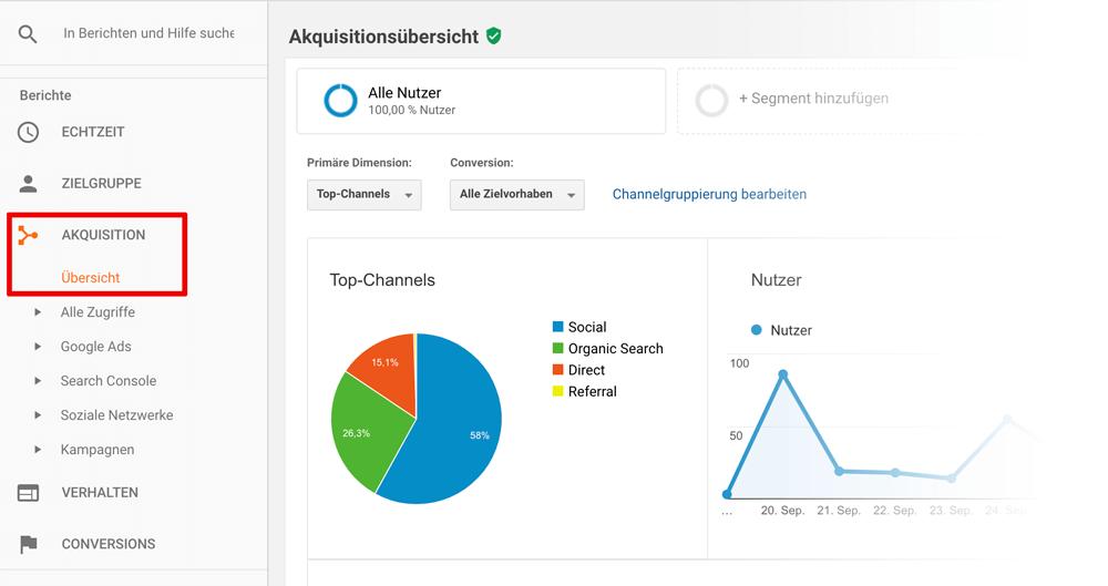 Blog bekannt machen: so findest du (die ersten) Leser für deinen Blog - Trafficquellen in Google Analytics finden