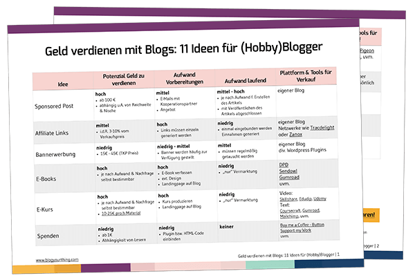 Blog Monetarisierungs Cheat Sheet